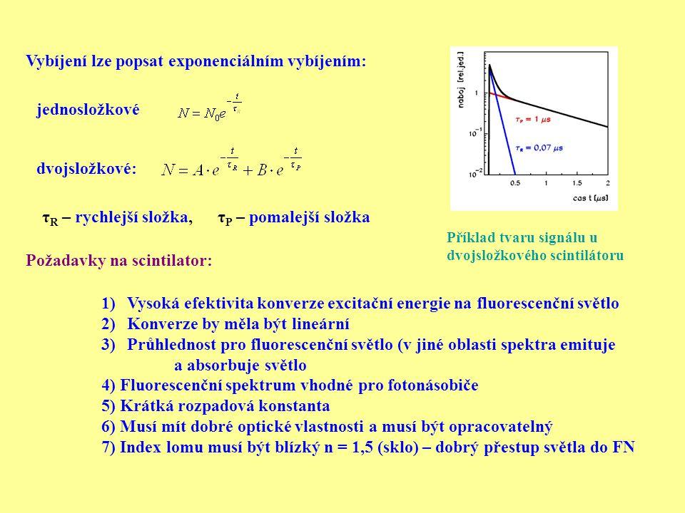 Vybíjení lze popsat exponenciálním vybíjením: