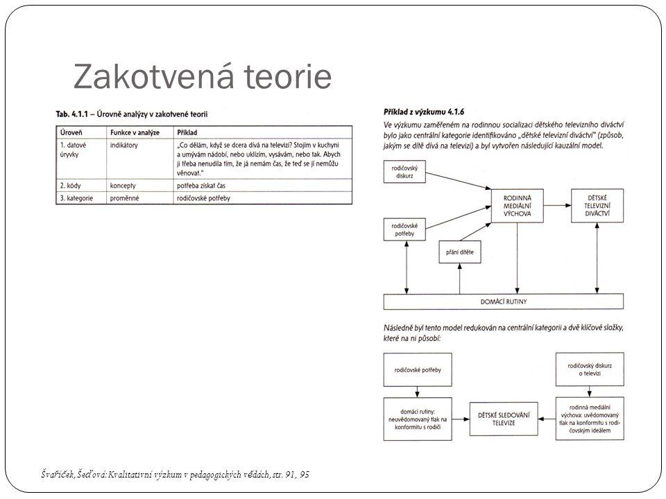 Zakotvená teorie Švaříček, Šeďová: Kvalitativní výzkum v pedagogických vědách, str. 91, 95