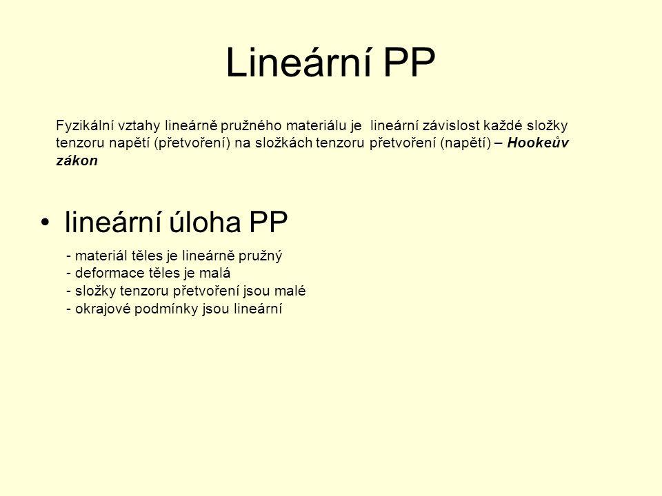 Lineární PP lineární úloha PP