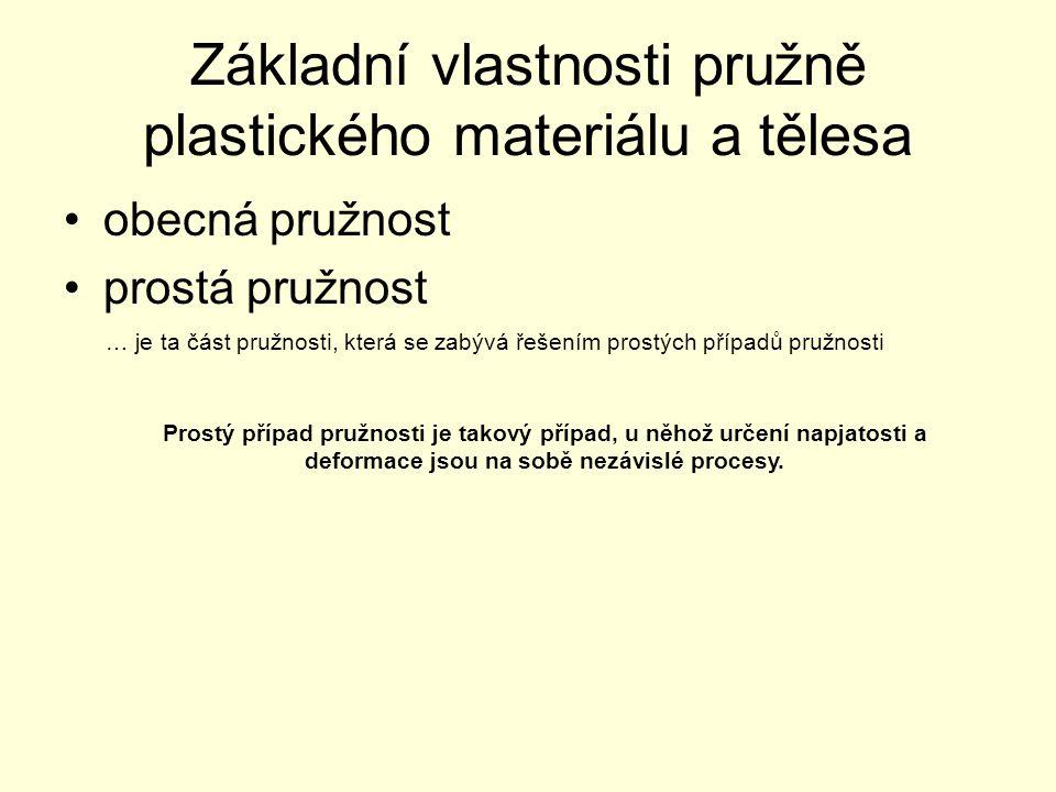 Základní vlastnosti pružně plastického materiálu a tělesa