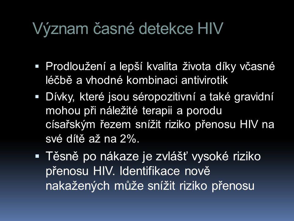 Význam časné detekce HIV
