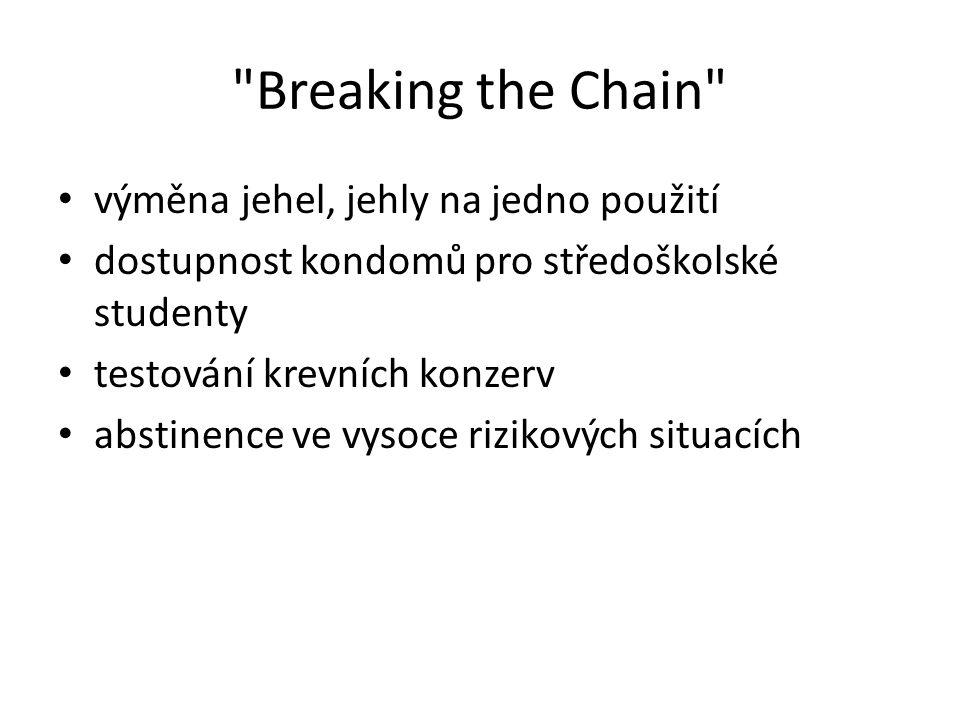 Breaking the Chain výměna jehel, jehly na jedno použití