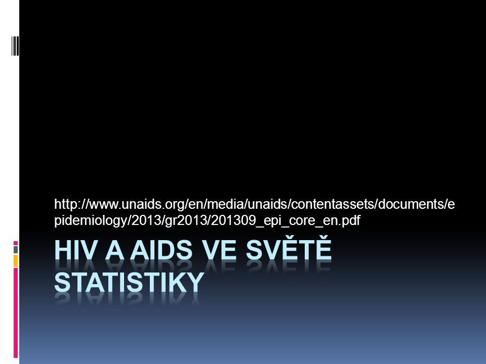 HIV a AIDS ve světě statistiky