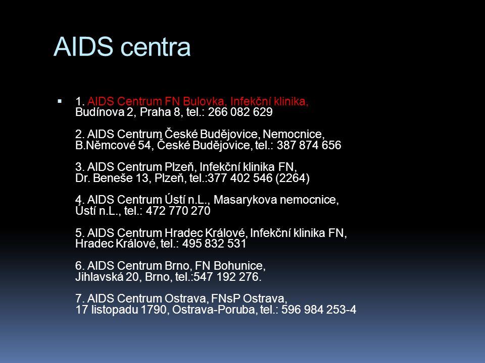 AIDS centra