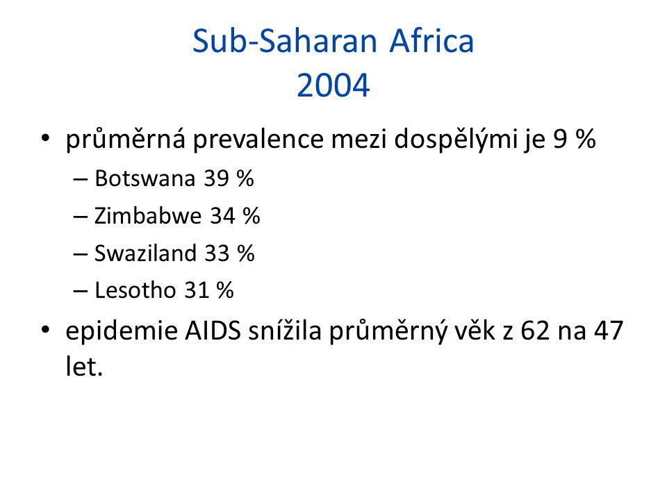 Sub-Saharan Africa 2004 průměrná prevalence mezi dospělými je 9 %