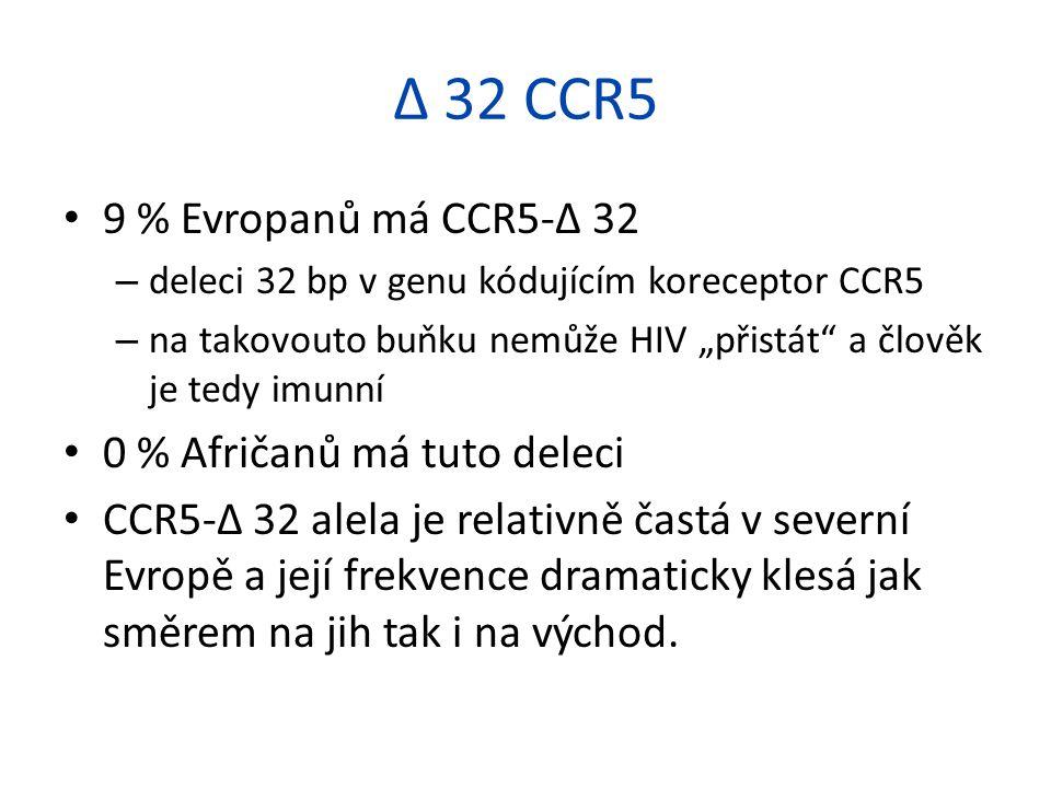 Δ 32 CCR5 9 % Evropanů má CCR5-Δ 32 0 % Afričanů má tuto deleci