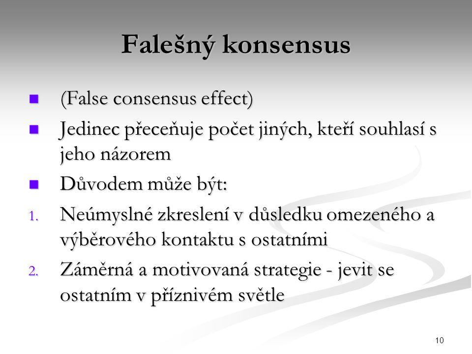 Falešný konsensus (False consensus effect)
