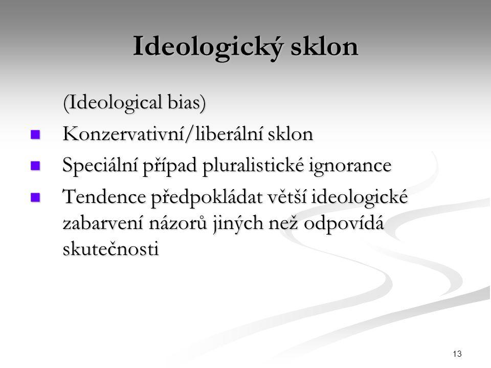 Ideologický sklon (Ideological bias) Konzervativní/liberální sklon