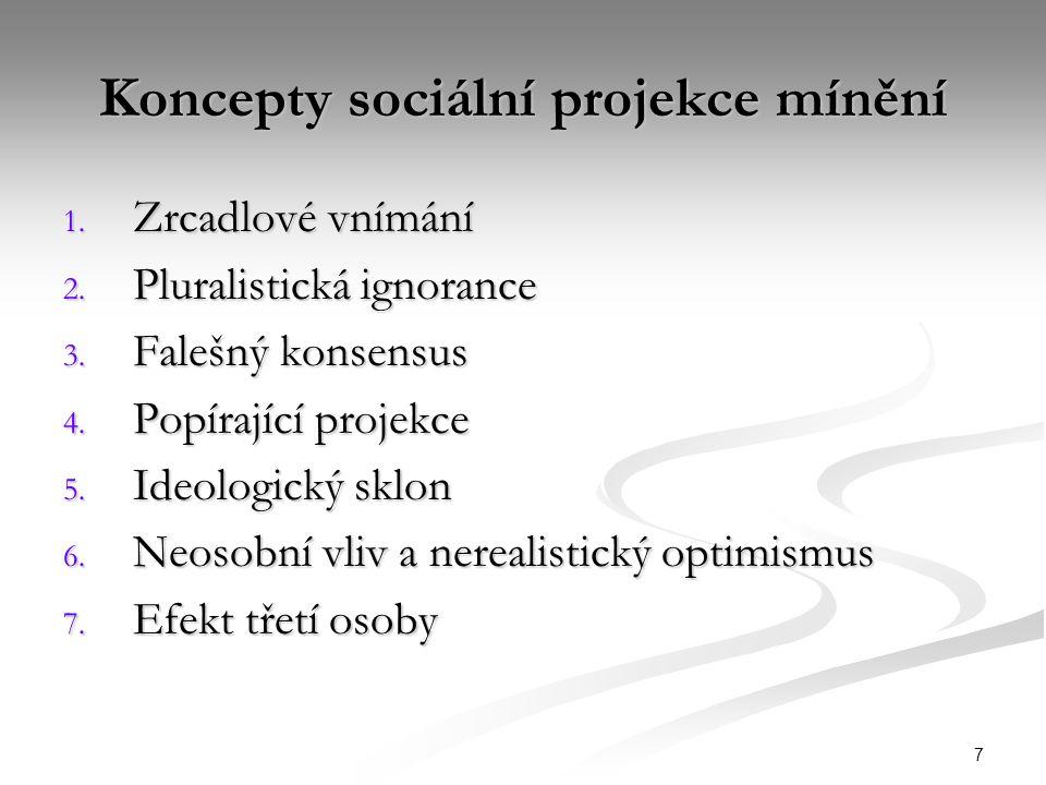 Koncepty sociální projekce mínění