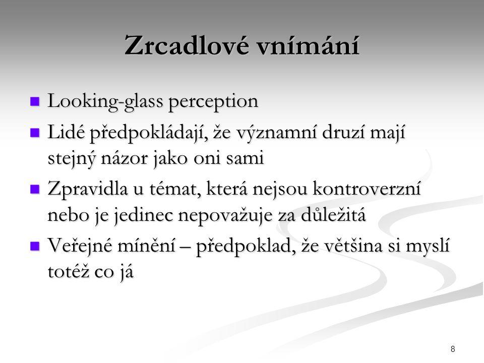 Zrcadlové vnímání Looking-glass perception