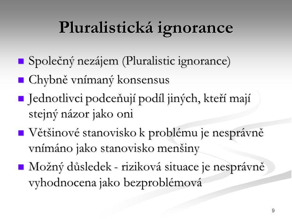 Pluralistická ignorance