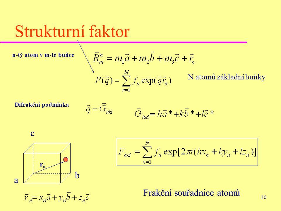 Strukturní faktor c b a Frakční souřadnice atomů