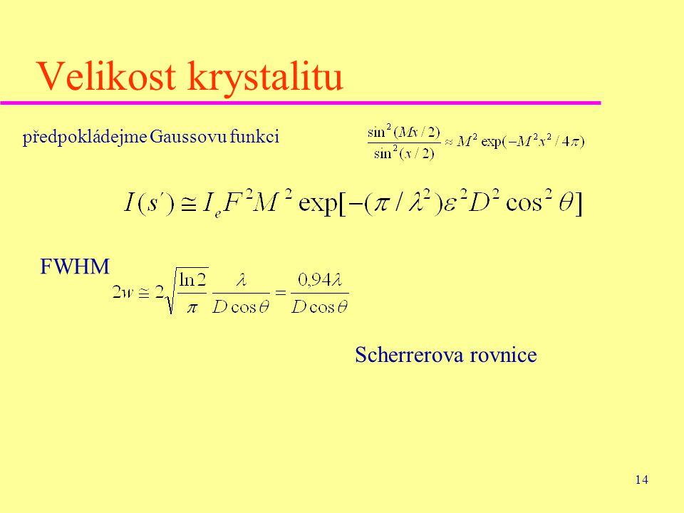 Velikost krystalitu FWHM Scherrerova rovnice