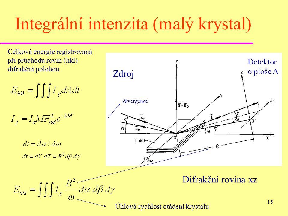 Integrální intenzita (malý krystal)