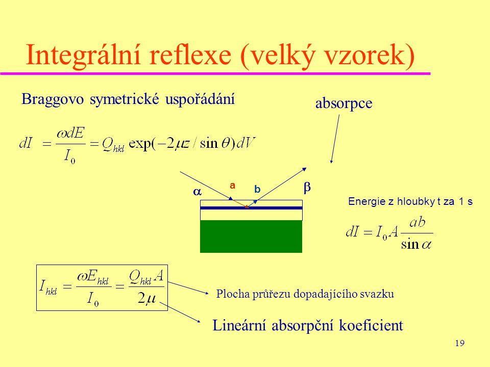 Integrální reflexe (velký vzorek)