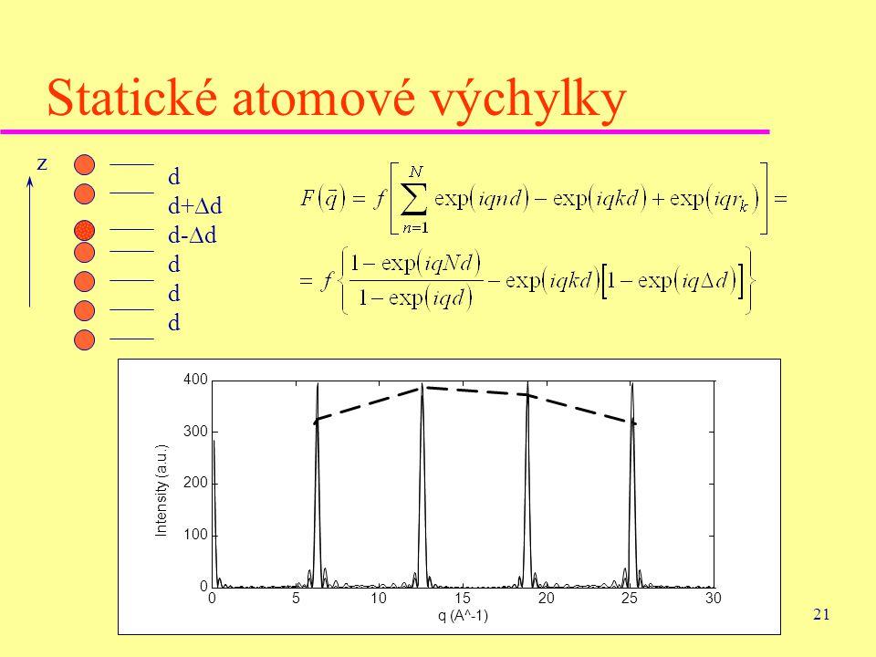 Statické atomové výchylky
