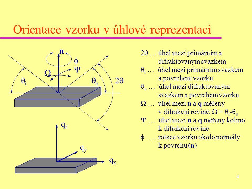 Orientace vzorku v úhlové reprezentaci