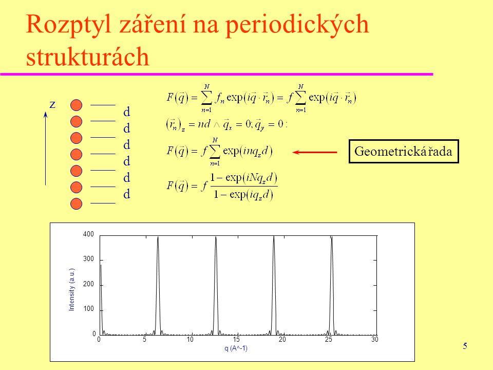 Rozptyl záření na periodických strukturách