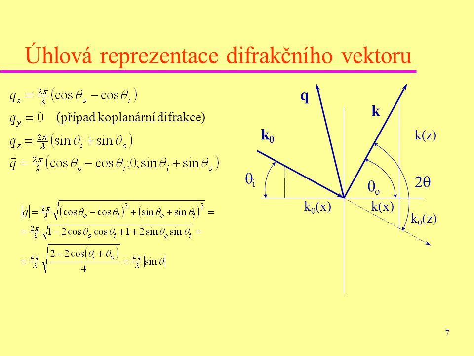 Úhlová reprezentace difrakčního vektoru