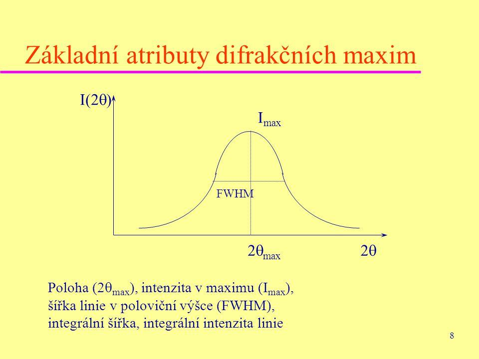 Základní atributy difrakčních maxim