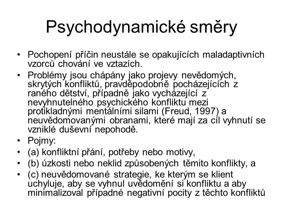 Psychodynamické směry