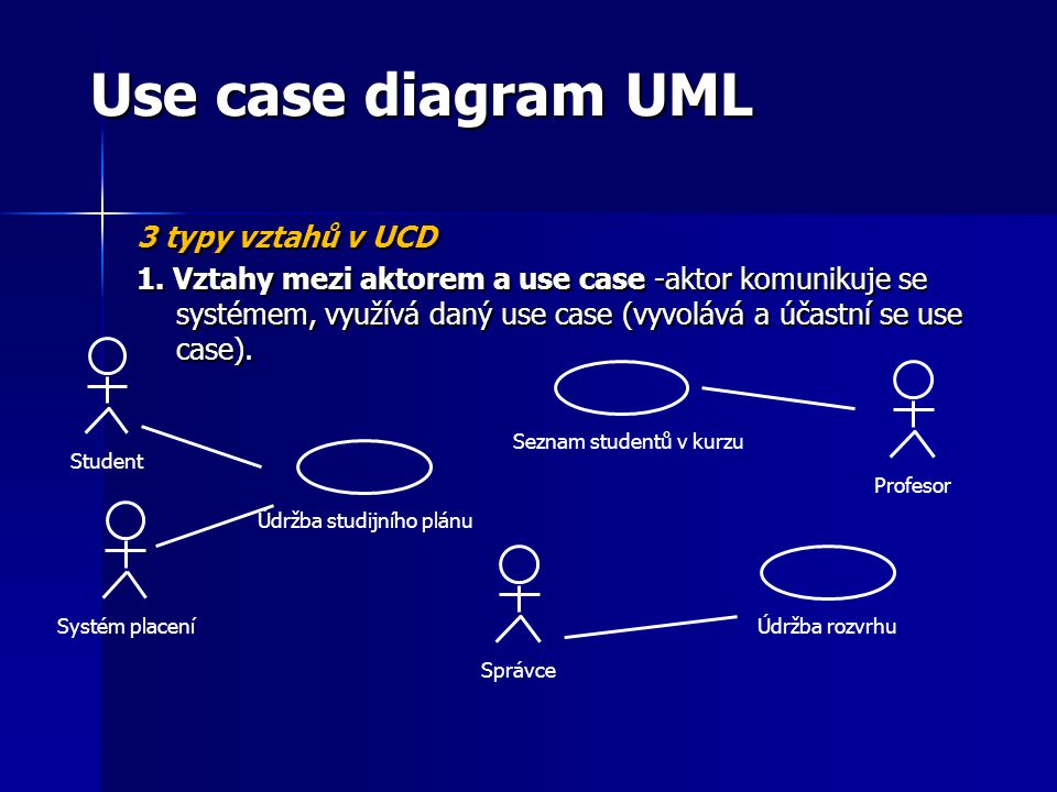 Use case diagram UML 3 typy vztahů v UCD