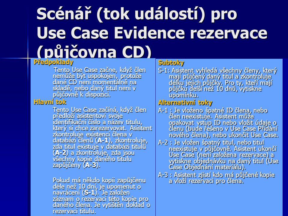 Scénář (tok událostí) pro Use Case Evidence rezervace (půjčovna CD)