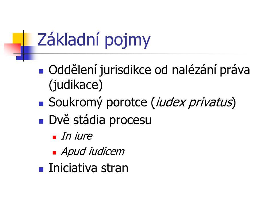 Základní pojmy Oddělení jurisdikce od nalézání práva (judikace)