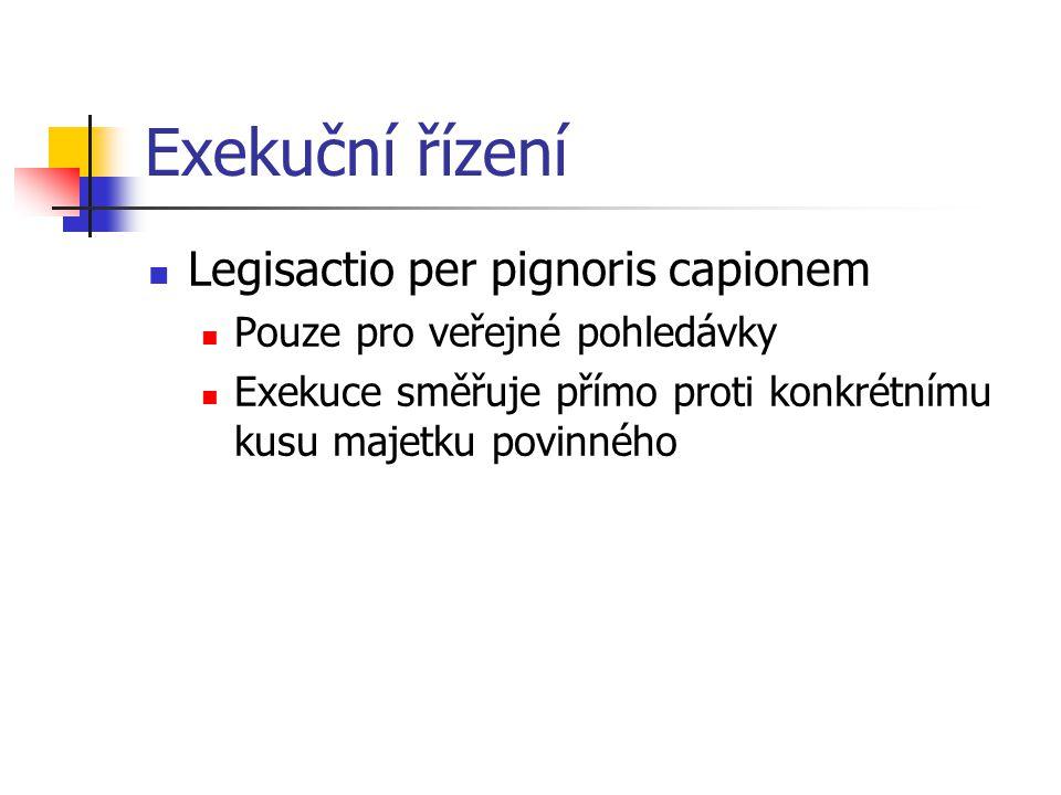 Exekuční řízení Legisactio per pignoris capionem
