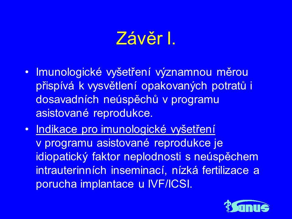 Závěr I. Imunologické vyšetření významnou měrou přispívá k vysvětlení opakovaných potratů i dosavadních neúspěchů v programu asistované reprodukce.