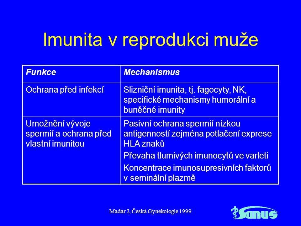 Imunita v reprodukci muže
