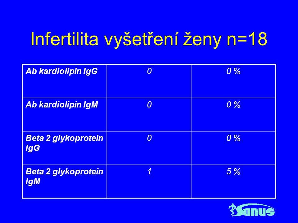 Infertilita vyšetření ženy n=18