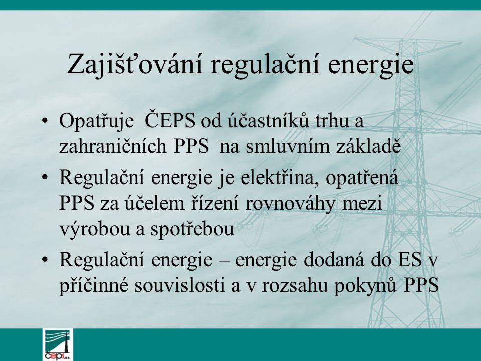 Zajišťování regulační energie