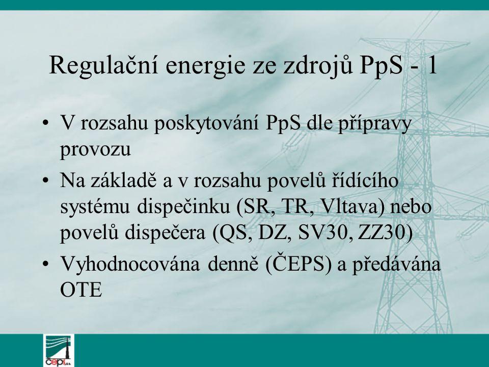 Regulační energie ze zdrojů PpS - 1