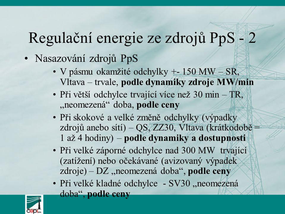 Regulační energie ze zdrojů PpS - 2