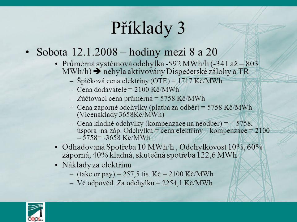 Příklady 3 Sobota 12.1.2008 – hodiny mezi 8 a 20