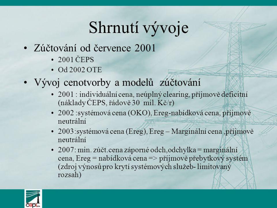 Shrnutí vývoje Zúčtování od července 2001