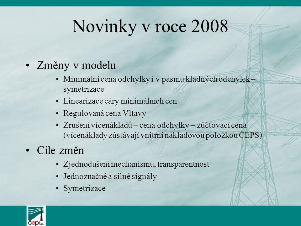 Novinky v roce 2008 Změny v modelu Cíle změn
