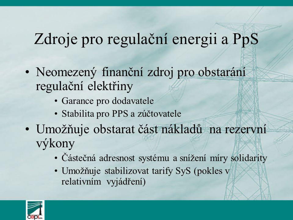 Zdroje pro regulační energii a PpS
