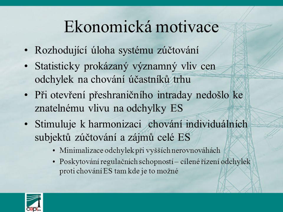Ekonomická motivace Rozhodující úloha systému zúčtování