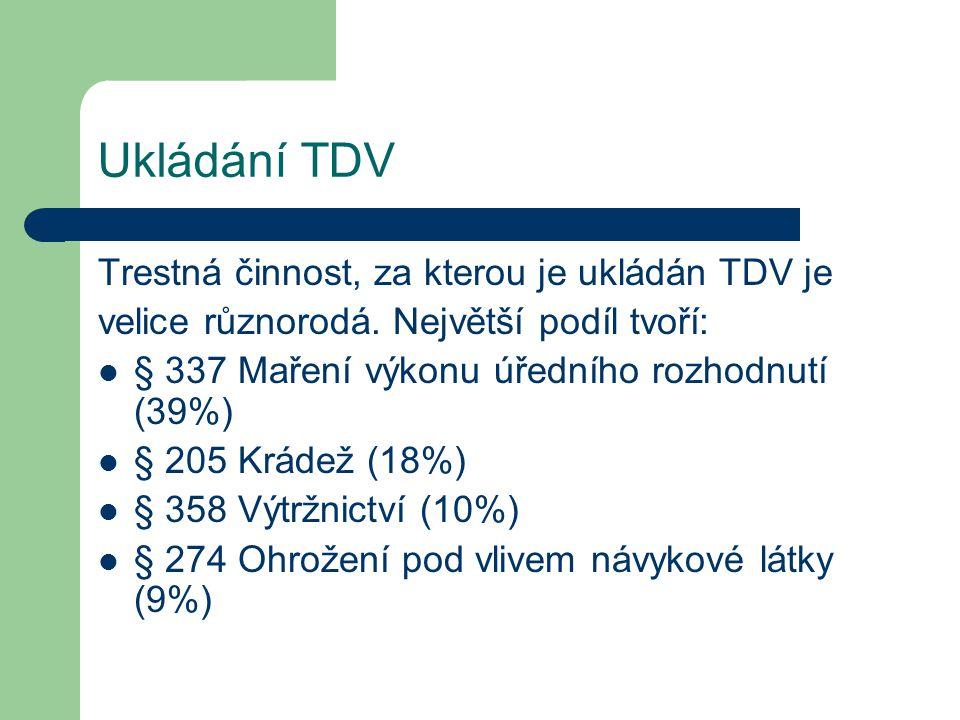 Ukládání TDV Trestná činnost, za kterou je ukládán TDV je