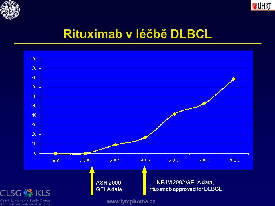Rituximab v léčbě DLBCL