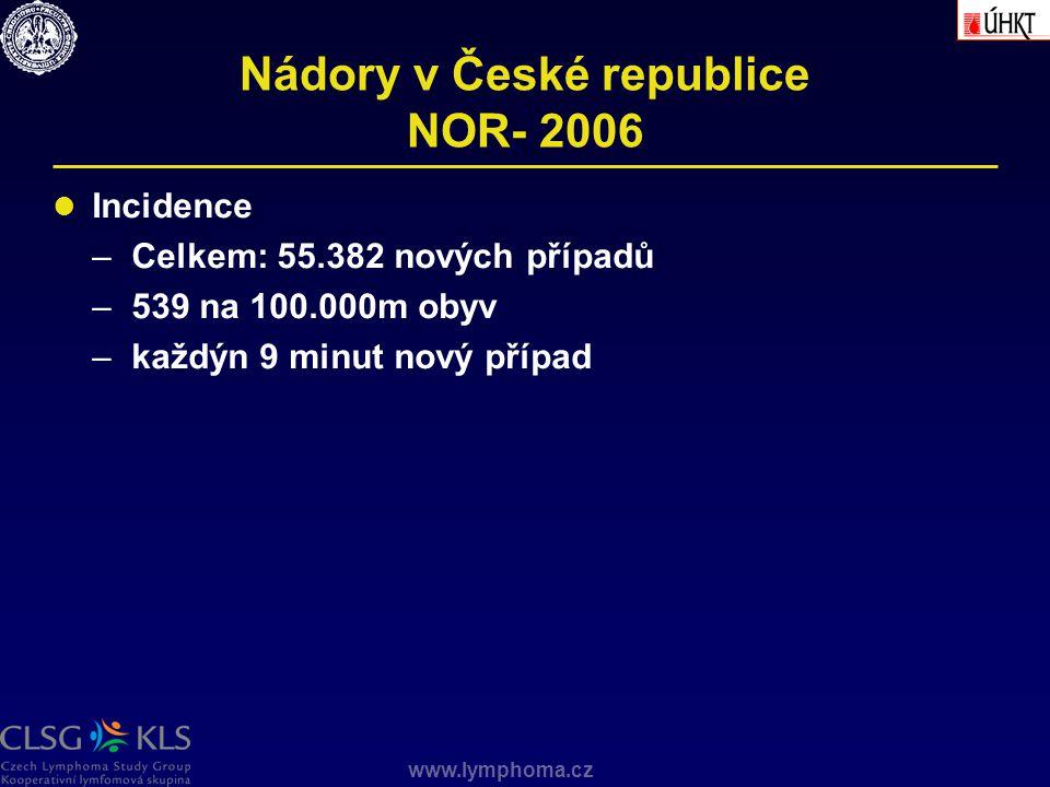 Nádory v České republice NOR- 2006
