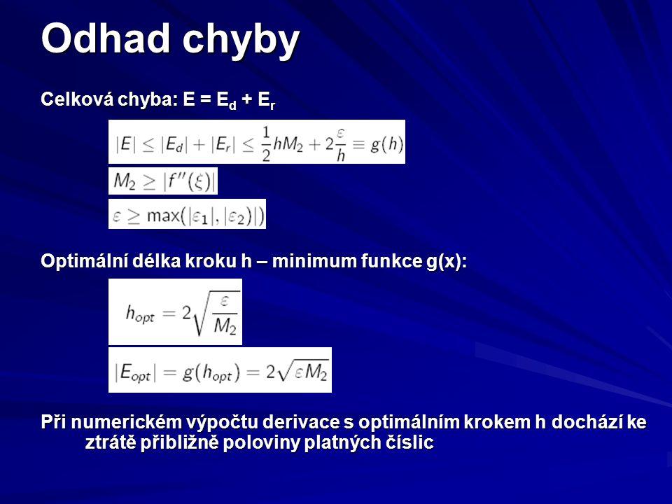 Odhad chyby Celková chyba: E = Ed + Er