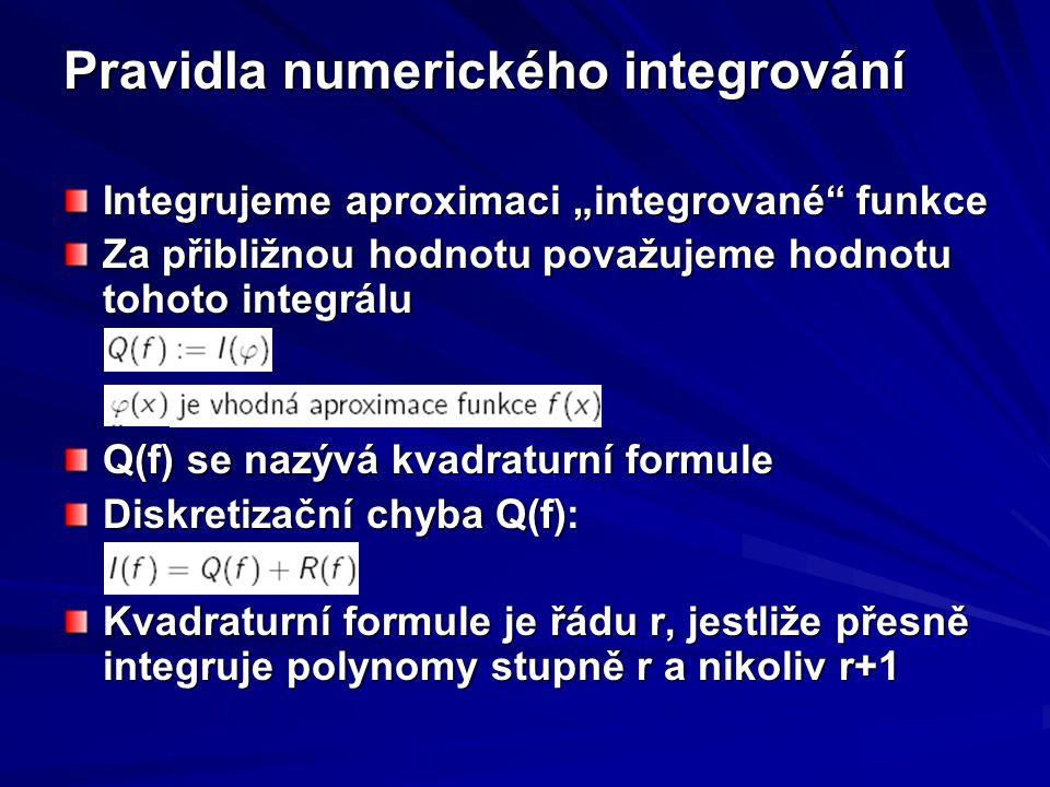 Pravidla numerického integrování