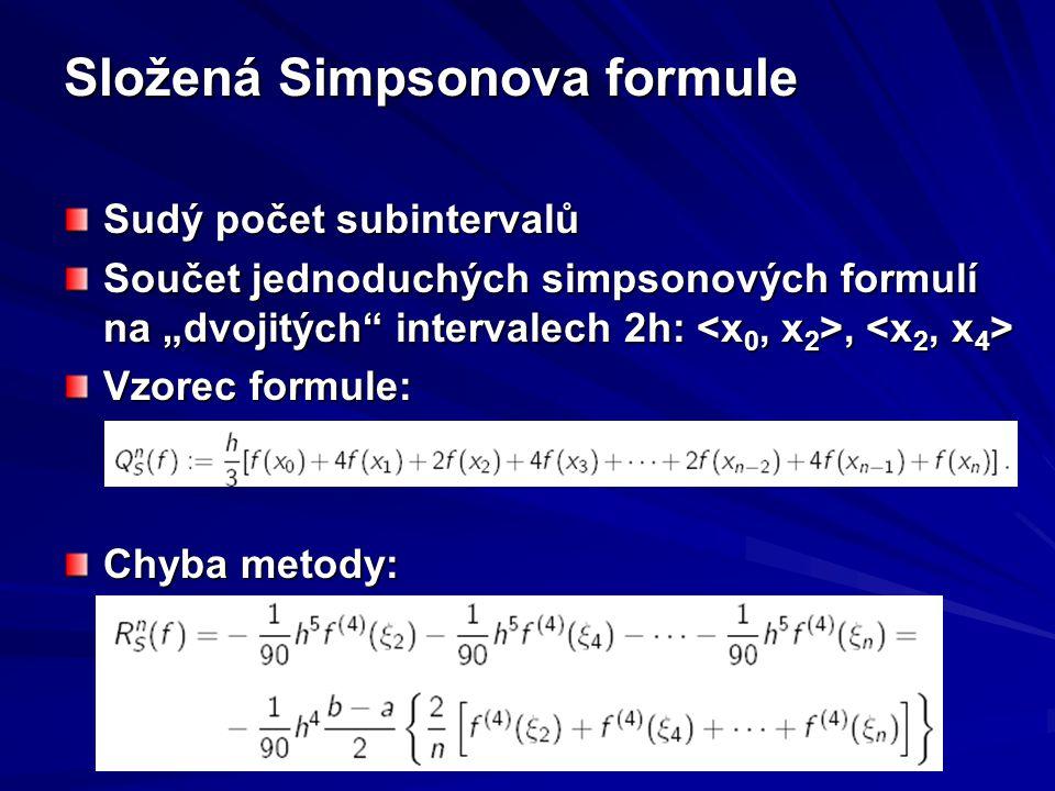 Složená Simpsonova formule