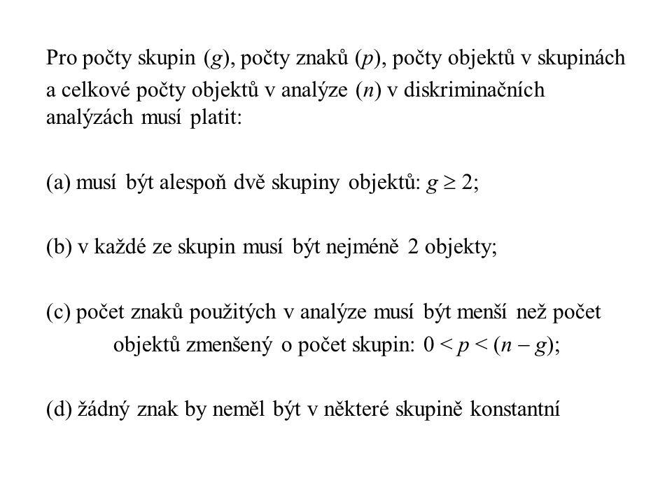 Pro počty skupin (g), počty znaků (p), počty objektů v skupinách