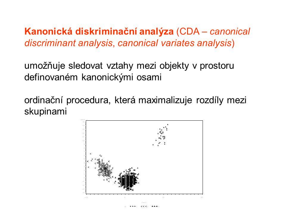 Kanonická diskriminační analýza (CDA – canonical