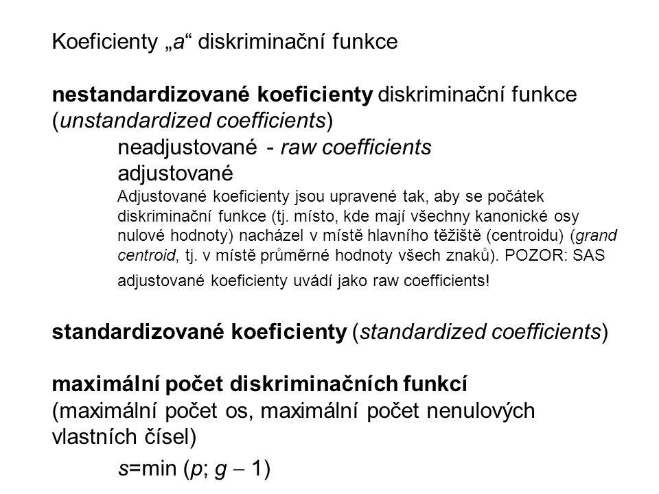 """Koeficienty """"a diskriminační funkce"""