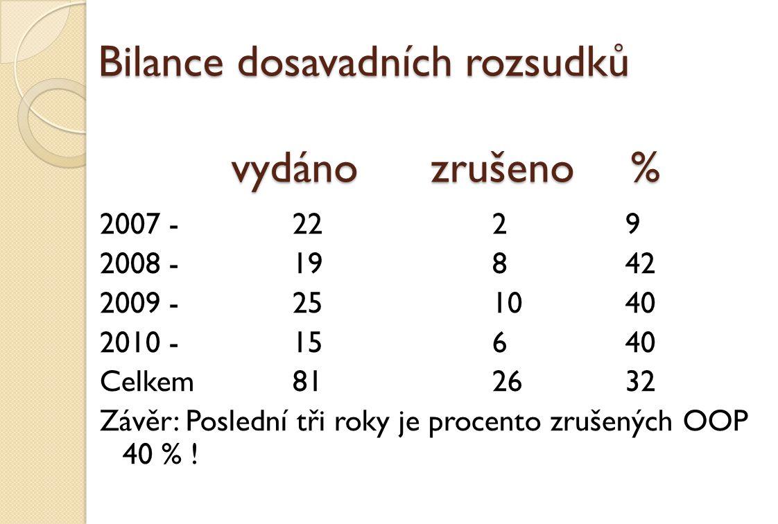 Bilance dosavadních rozsudků vydáno zrušeno %